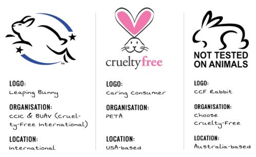 bunny-symbols
